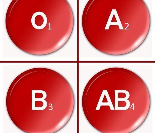 grupa-sanguină