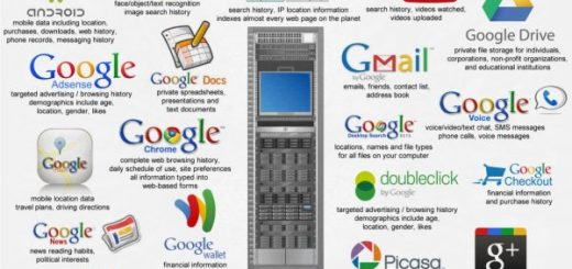 google-600x330