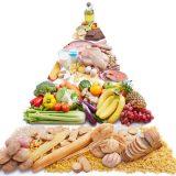 piramida-alimentatie-sanatoasa